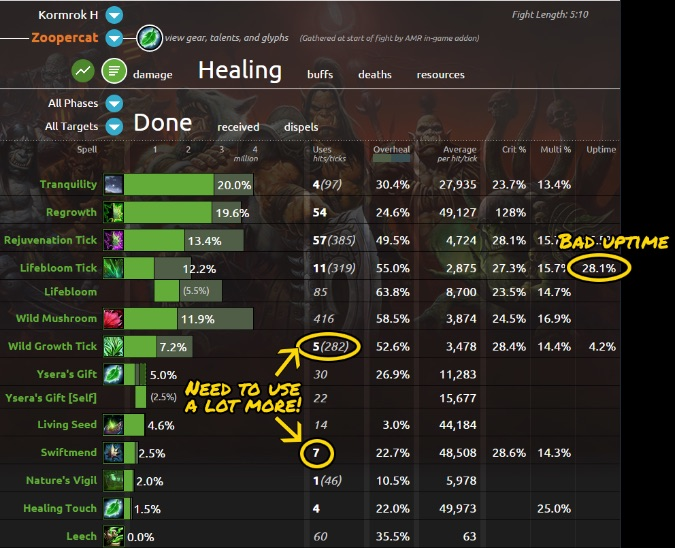 healer chart 05