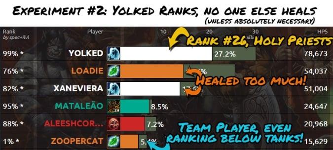 healer ranking chart 02
