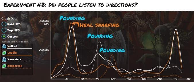 healer ranking chart 03