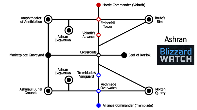 150908_header_holypally_ashran_diagram