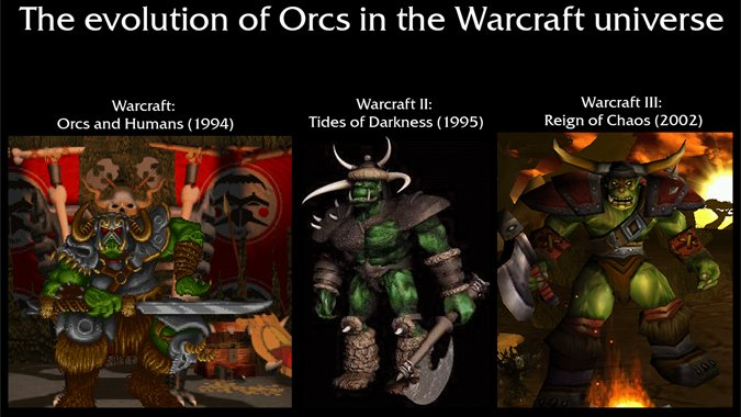 evolution of orcs