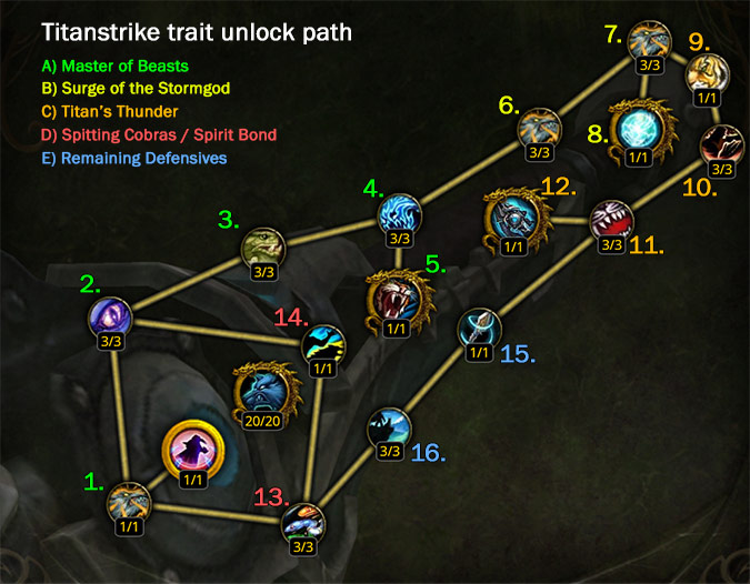 traits_titanstrike