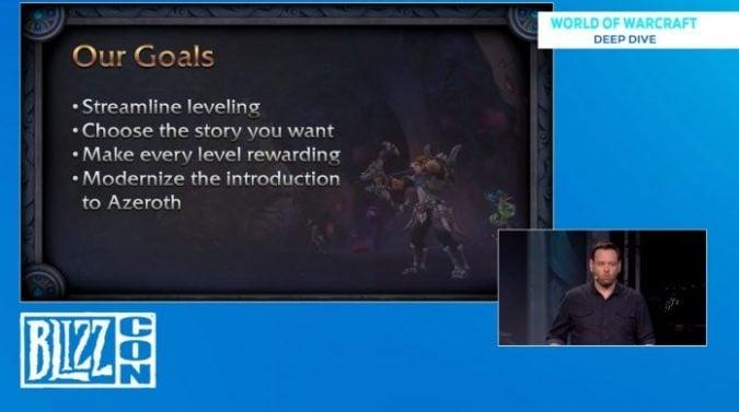 new leveling slide
